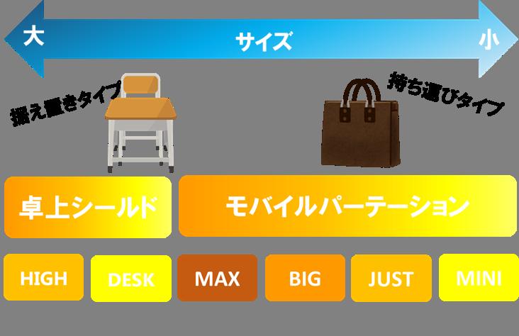 saizuhikaku.png